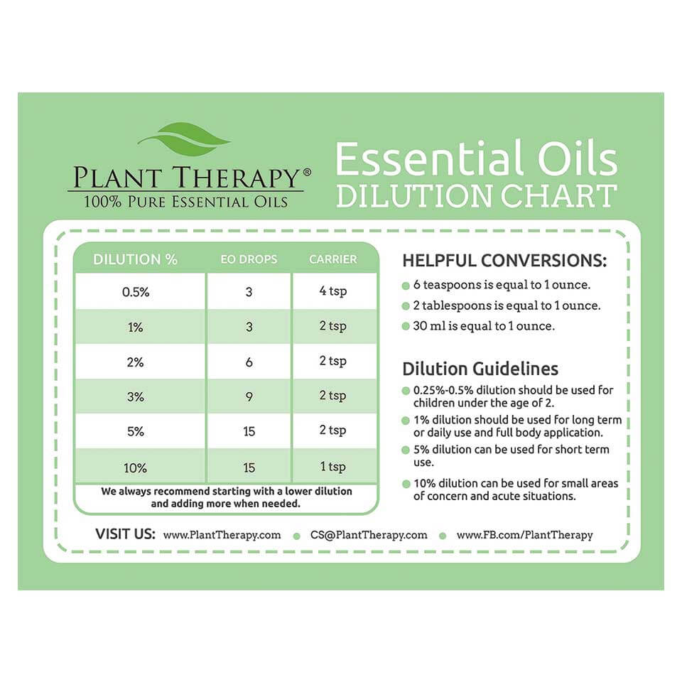 Plant Therapy Essential Oils Dulution Conversions and Guidelines