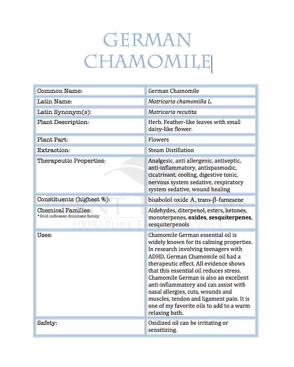 Chamomile German Essential Oil Facts