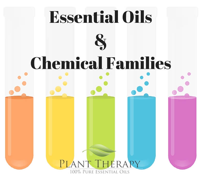Essential Oils&Chemical Families