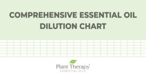 Plant Therapy Essential Oil Dilution Chart