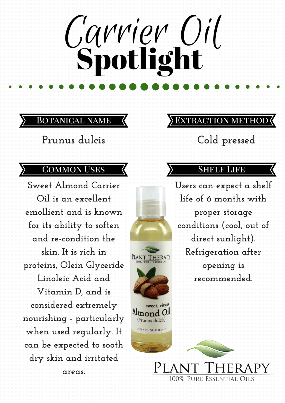 Plant Therapy Almond Carrier Oil Spotlight