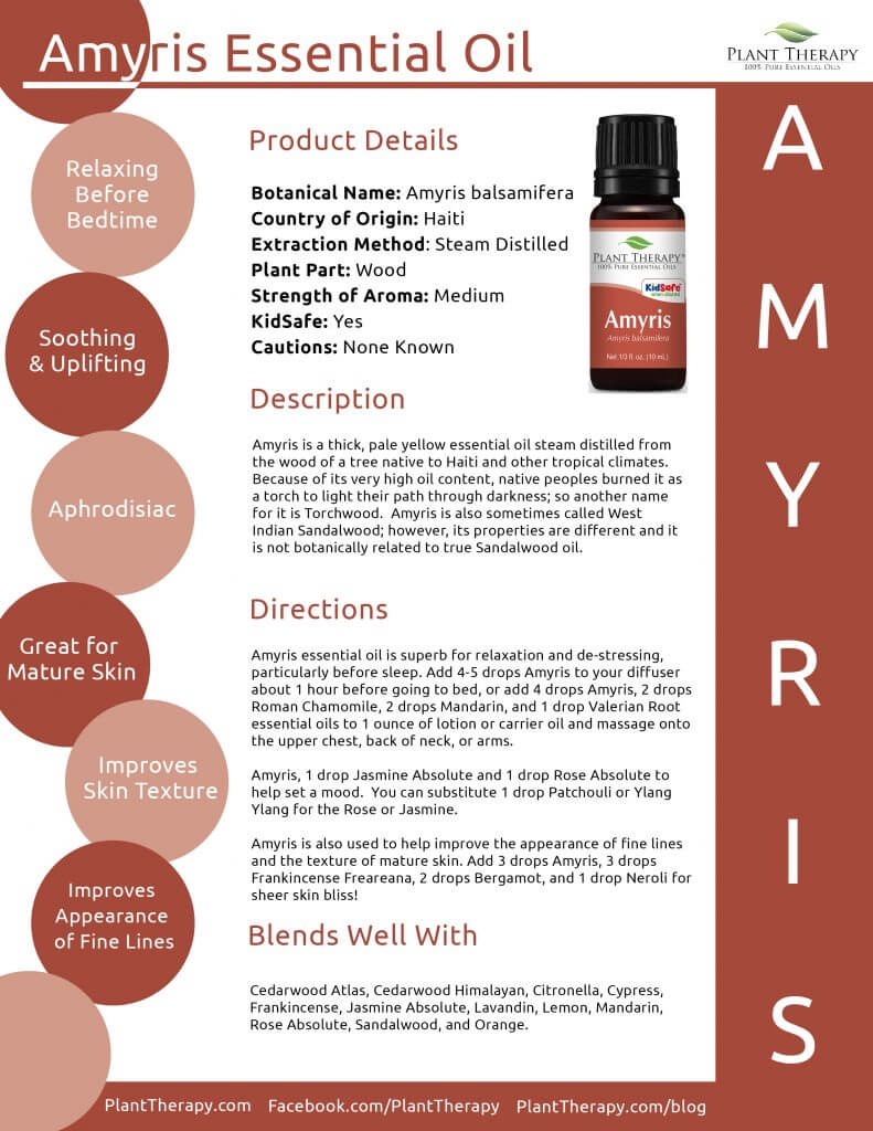 amyris-product-sheet