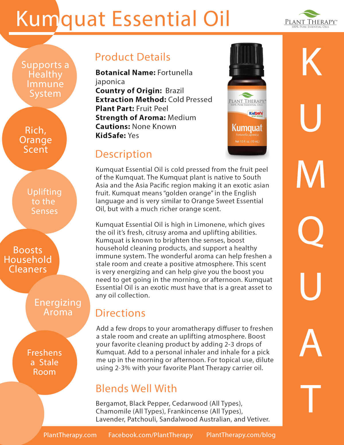 Kumquat Essential Oil Profile