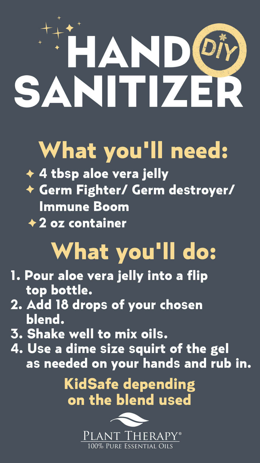 Hand Sanitizer DIY for holiday traveling