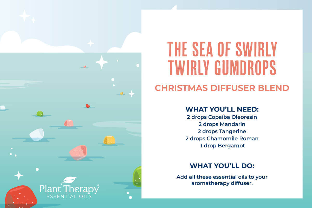 Sea of Swirly Twirly Gumdrops Christmas Movie Diffuser Blend