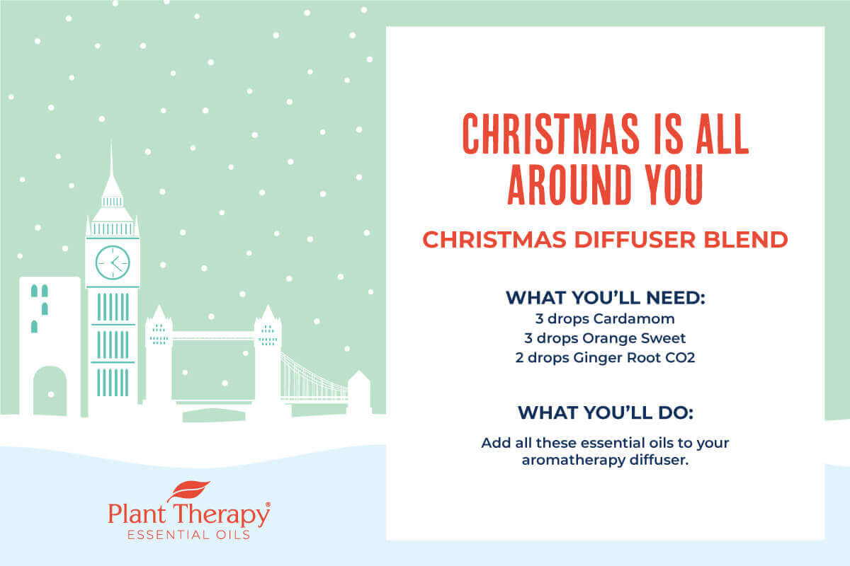 Christmas is All Around You Love Actually Diffuser Blend