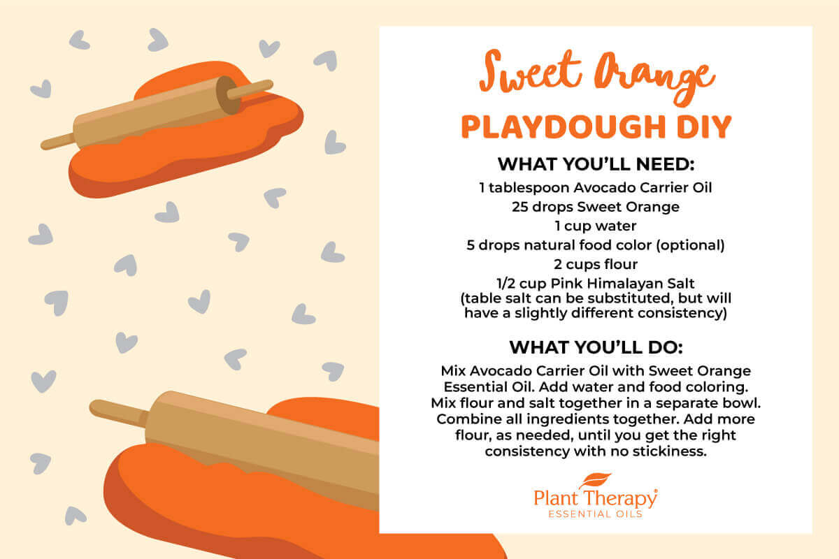 Sweet Orange Playdough DIY Recipe Graphic