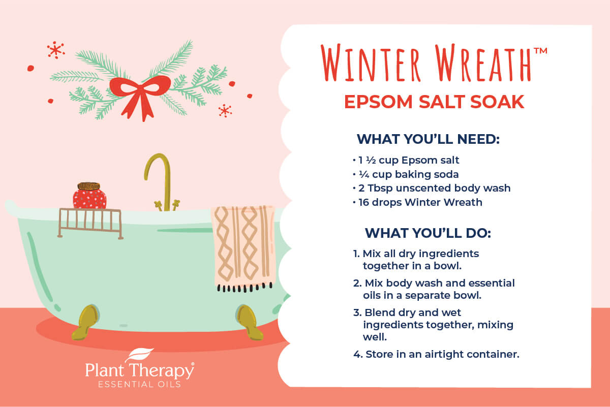 Illustrated graphic of a bathroom with written instructions for the Winter Wreath Epsom Salt Soak DIY