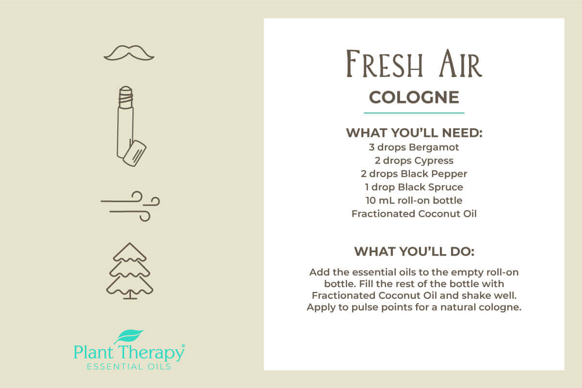 Fresh Air Cologne DIY ingredients and instructions