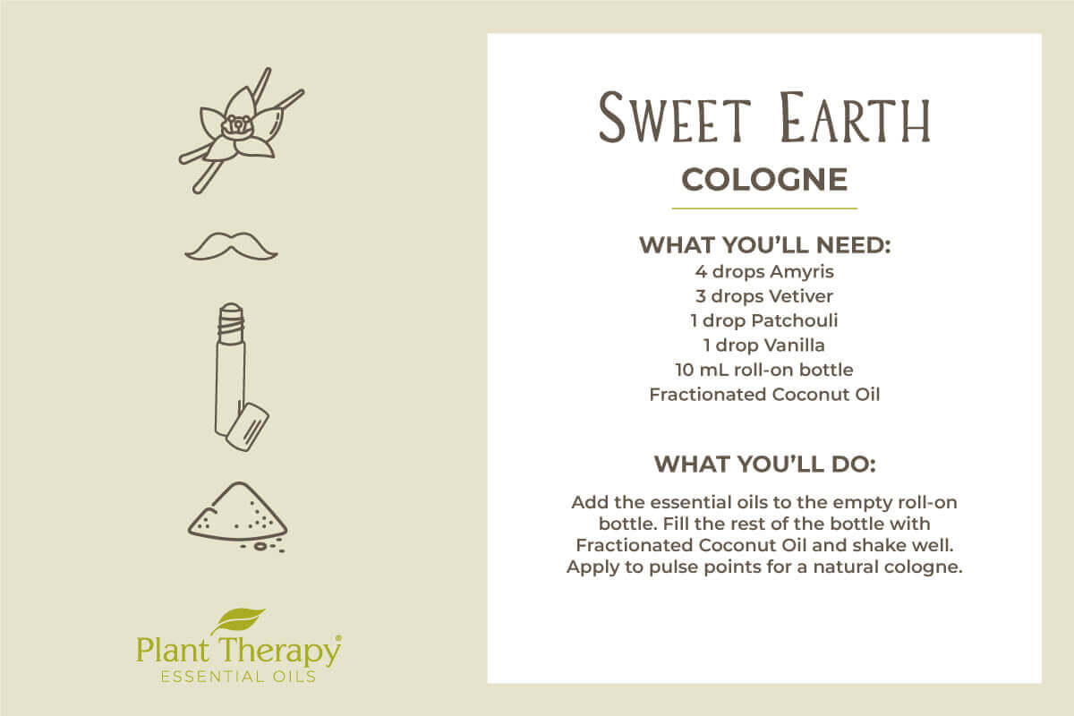 Sweet Earth Cologne DIY graphic and instructions